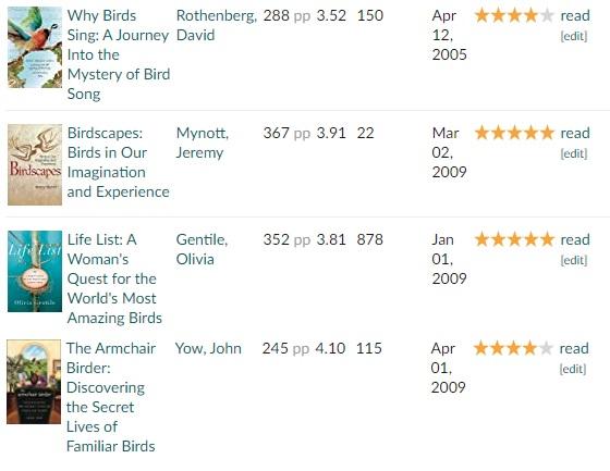 Bird books - read